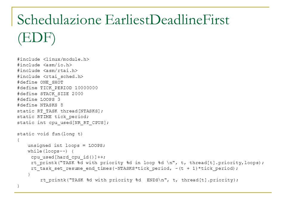Schedulazione EarliestDeadlineFirst (EDF)