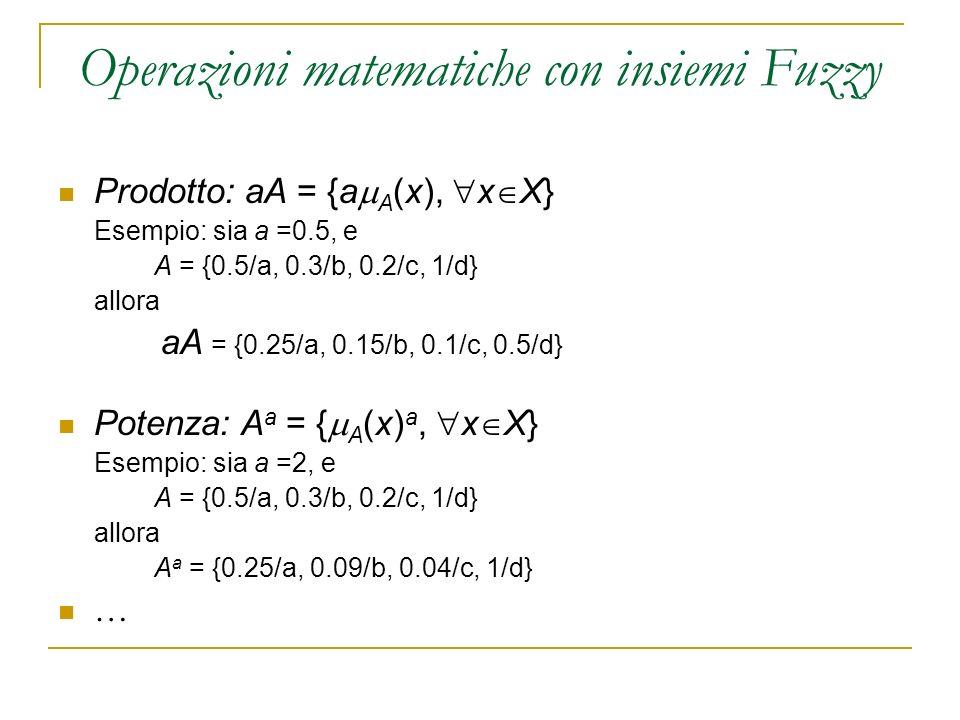 Operazioni matematiche con insiemi Fuzzy