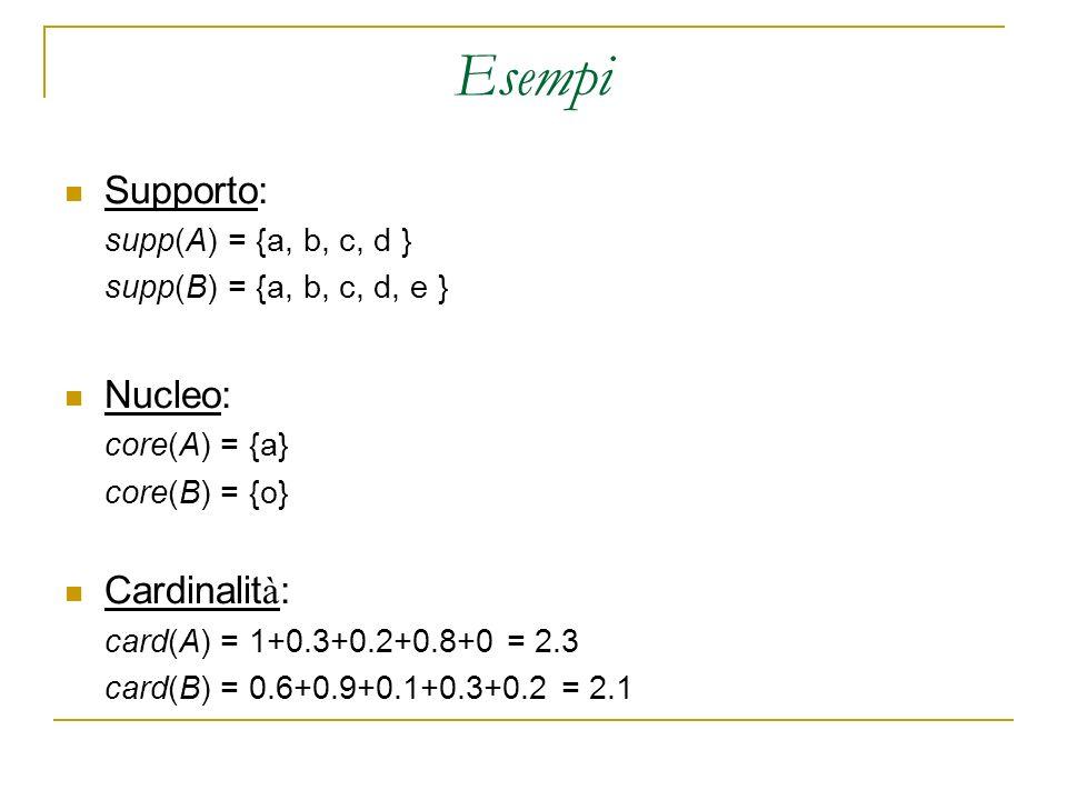 Esempi Supporto: Nucleo: Cardinalità: supp(A) = {a, b, c, d }
