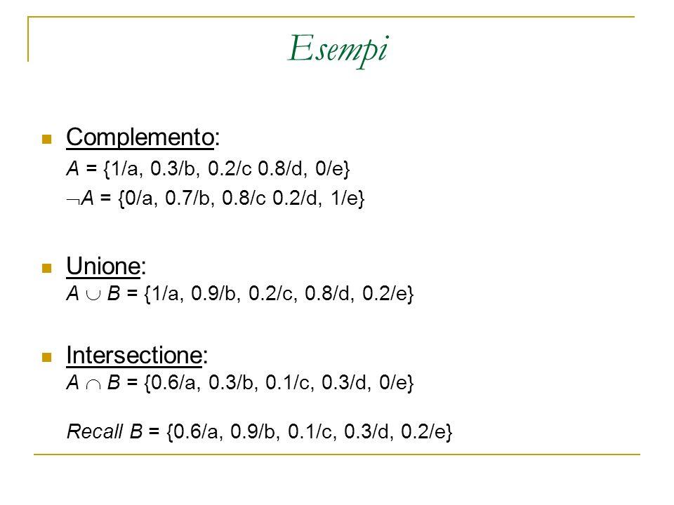 Esempi Complemento: Unione: Intersectione: