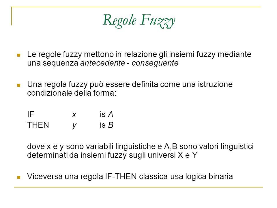 Regole Fuzzy Le regole fuzzy mettono in relazione gli insiemi fuzzy mediante una sequenza antecedente - conseguente.