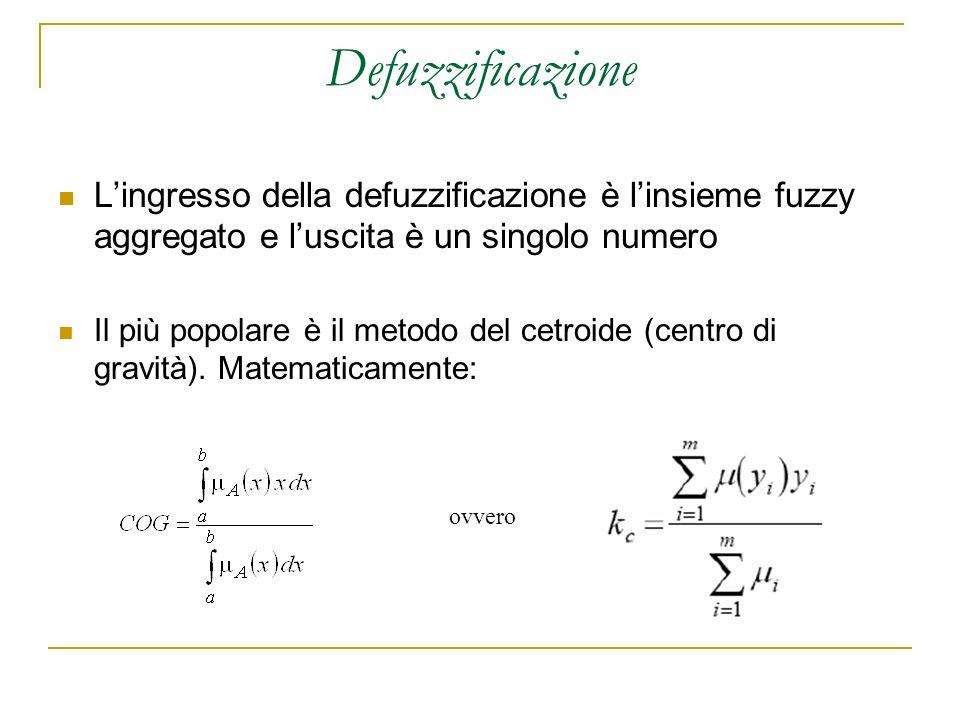 Defuzzificazione L'ingresso della defuzzificazione è l'insieme fuzzy aggregato e l'uscita è un singolo numero.