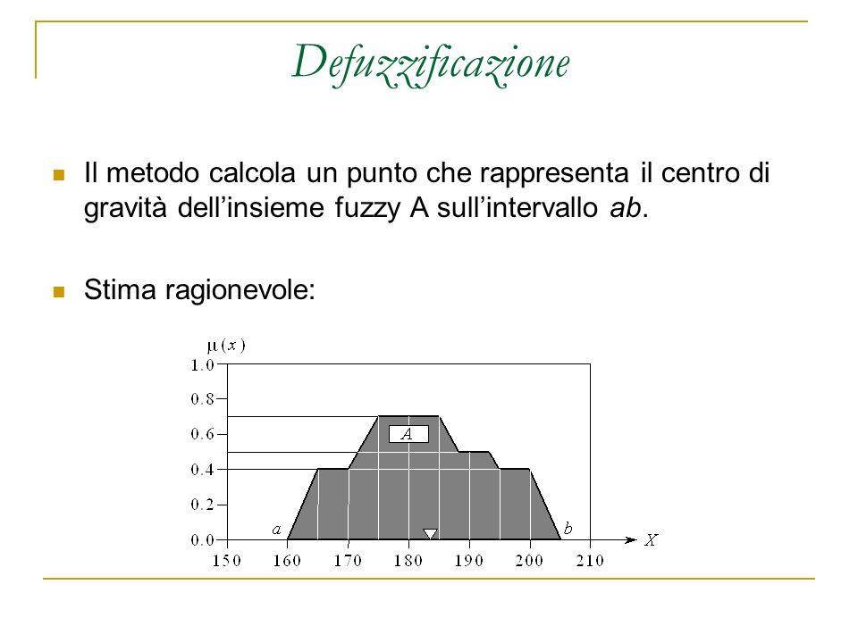 Defuzzificazione Il metodo calcola un punto che rappresenta il centro di gravità dell'insieme fuzzy A sull'intervallo ab.