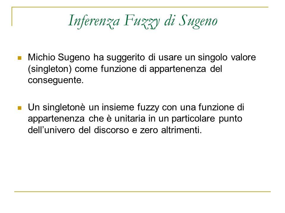 Inferenza Fuzzy di Sugeno