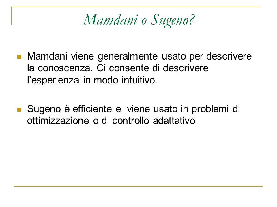 Mamdani o Sugeno Mamdani viene generalmente usato per descrivere la conoscenza. Ci consente di descrivere l'esperienza in modo intuitivo.