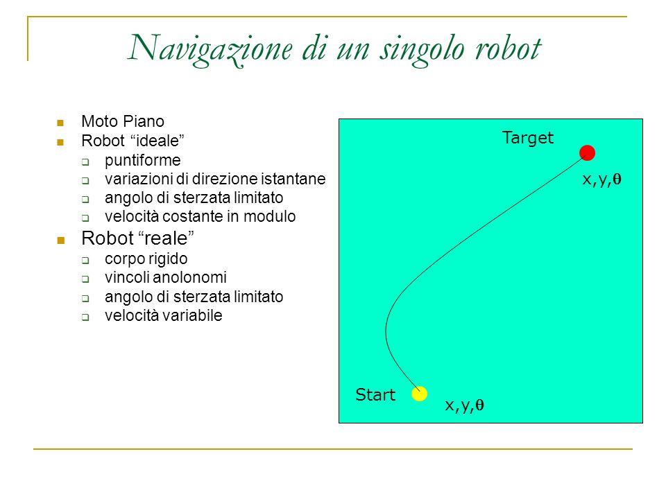 Navigazione di un singolo robot