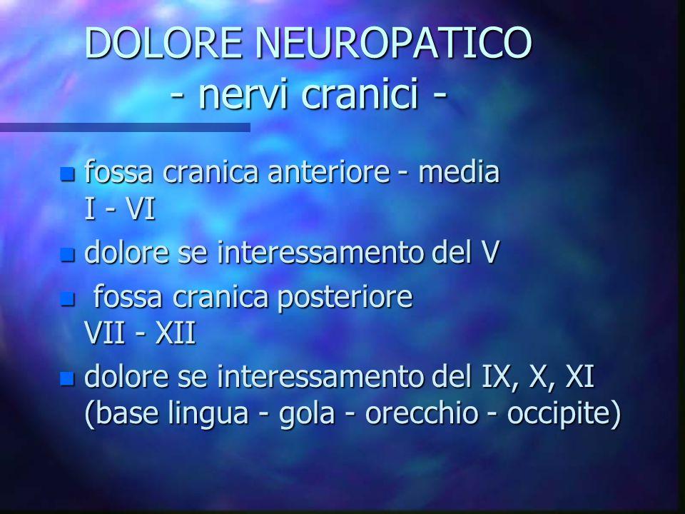 DOLORE NEUROPATICO - nervi cranici -