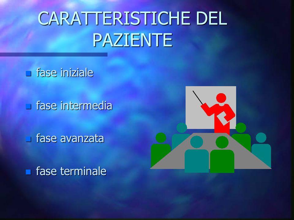 CARATTERISTICHE DEL PAZIENTE