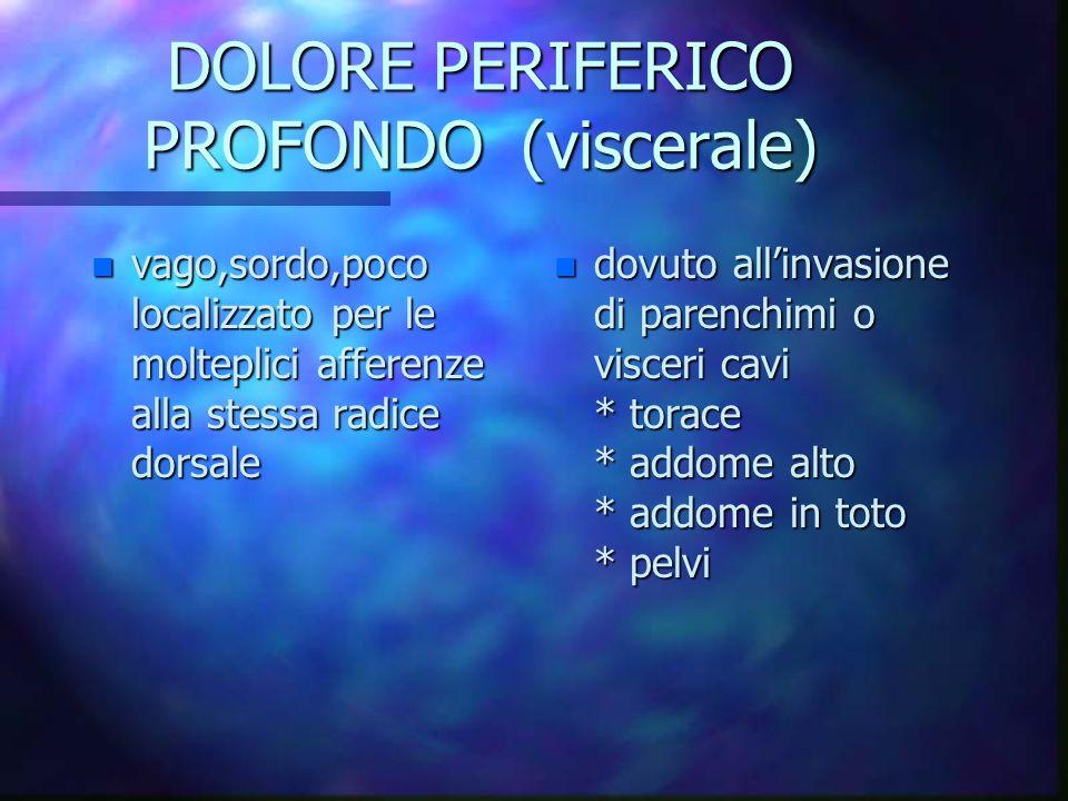 DOLORE PERIFERICO PROFONDO (viscerale)