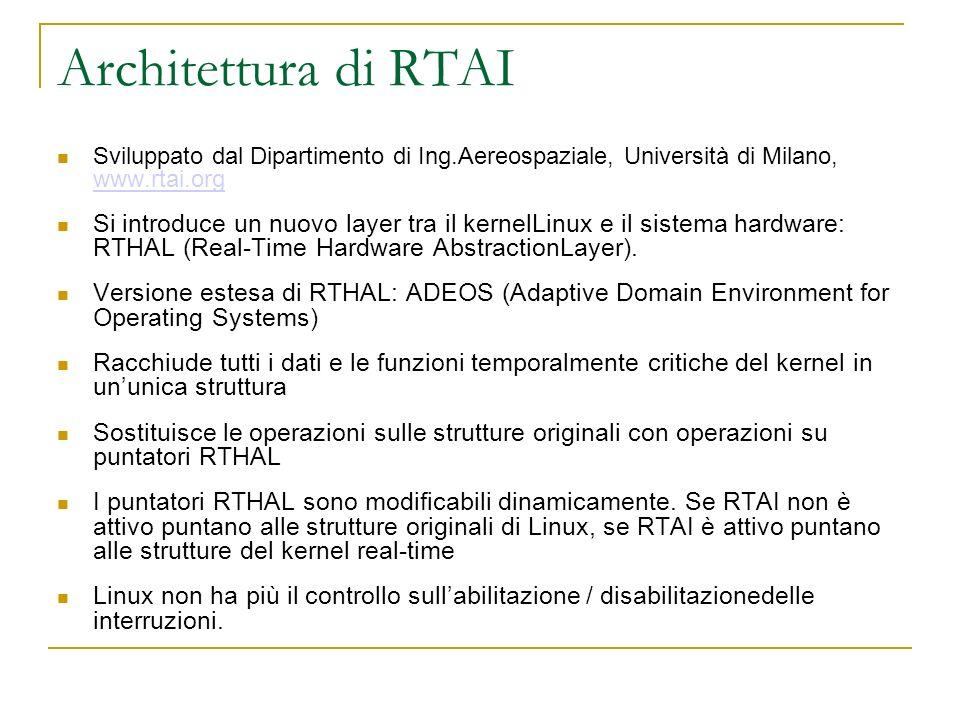 Architettura di RTAI Sviluppato dal Dipartimento di Ing.Aereospaziale, Università di Milano, www.rtai.org.