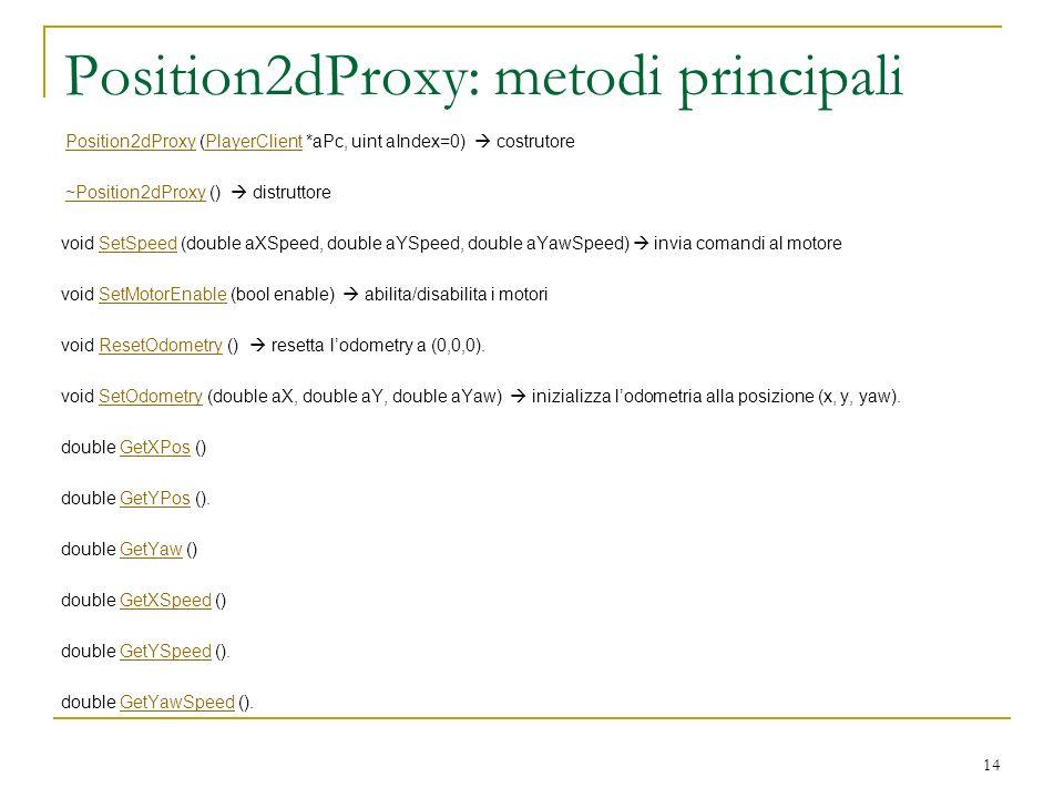 Position2dProxy: metodi principali
