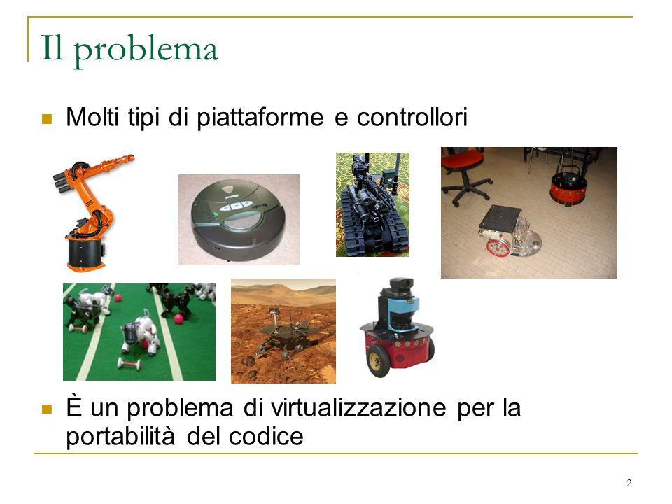 Il problema Molti tipi di piattaforme e controllori