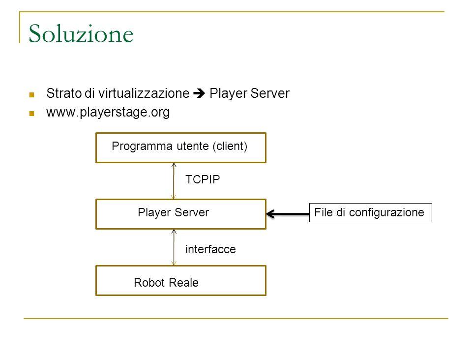 Soluzione Strato di virtualizzazione  Player Server