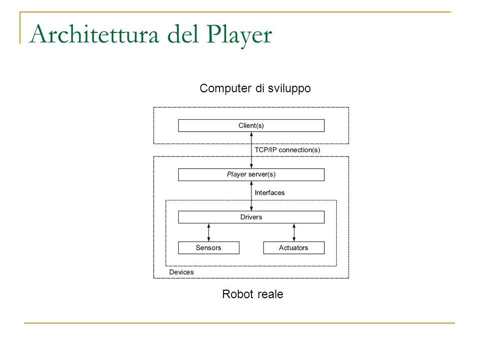 Architettura del Player