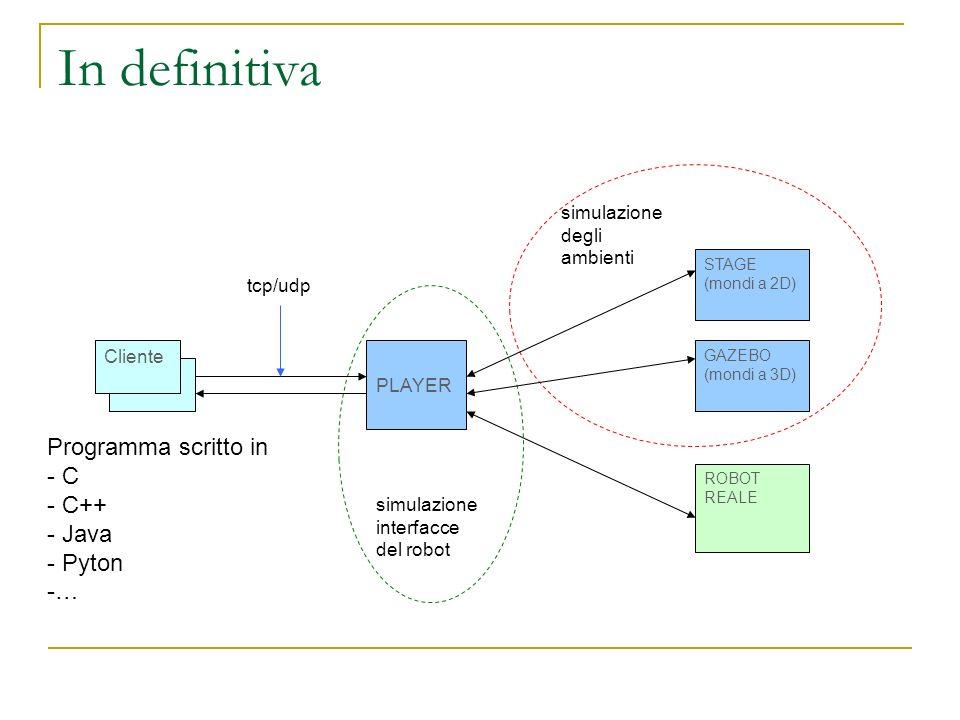In definitiva Programma scritto in C C++ Java Pyton …