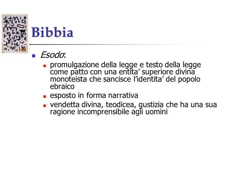 Bibbia Esodo: