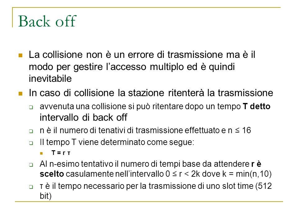 Back off La collisione non è un errore di trasmissione ma è il modo per gestire l'accesso multiplo ed è quindi inevitabile.