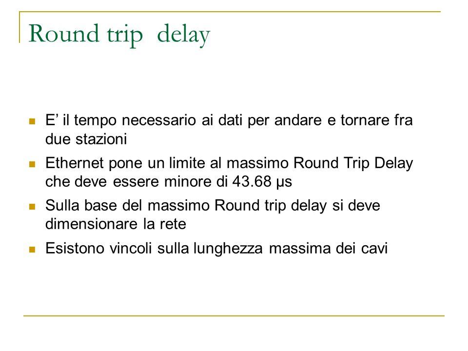 Round trip delay E' il tempo necessario ai dati per andare e tornare fra due stazioni.