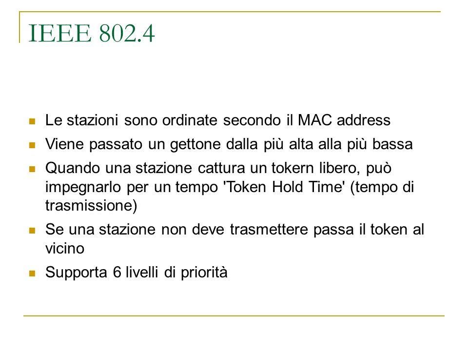 IEEE 802.4 Le stazioni sono ordinate secondo il MAC address