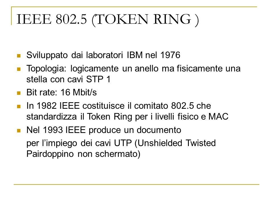 IEEE 802.5 (TOKEN RING ) Sviluppato dai laboratori IBM nel 1976