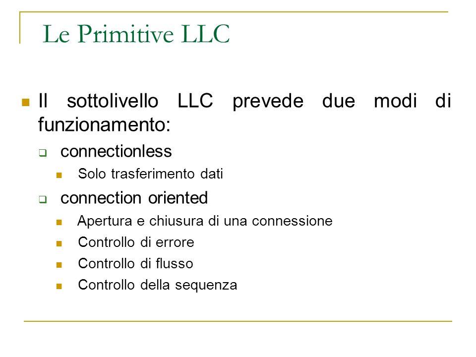 Le Primitive LLC Il sottolivello LLC prevede due modi di funzionamento: connectionless. Solo trasferimento dati.