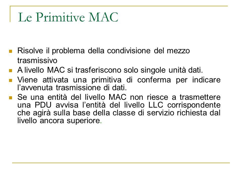 Le Primitive MAC Risolve il problema della condivisione del mezzo trasmissivo. A livello MAC si trasferiscono solo singole unità dati.