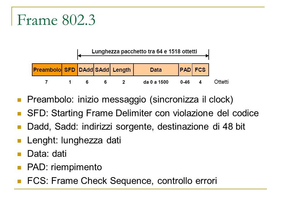 Frame 802.3 Preambolo: inizio messaggio (sincronizza il clock)
