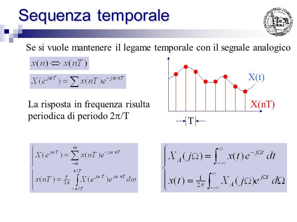 Sequenza temporale Se si vuole mantenere il legame temporale con il segnale analogico. X(t) X(nT)