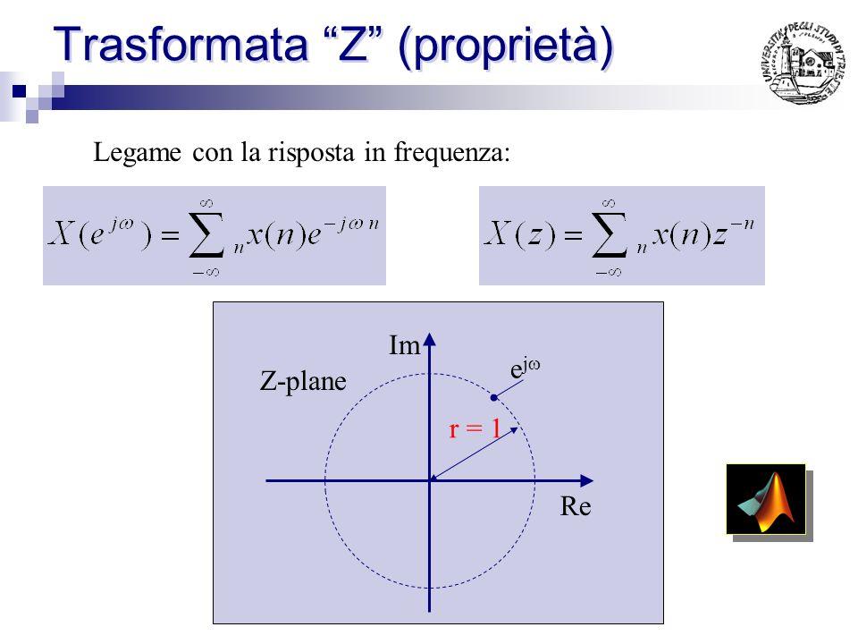 Trasformata Z (proprietà)