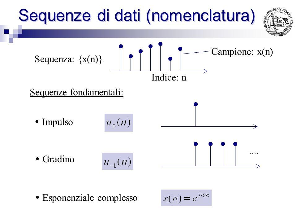 Sequenze di dati (nomenclatura)