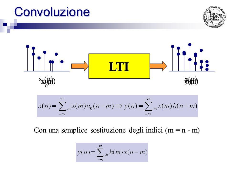 Convoluzione LTI x(n) y(n) x (n) y(n) u (n) h(n)