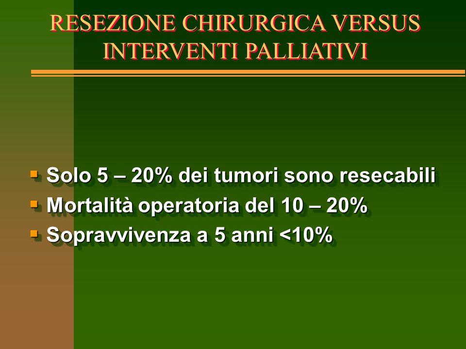 RESEZIONE CHIRURGICA VERSUS INTERVENTI PALLIATIVI