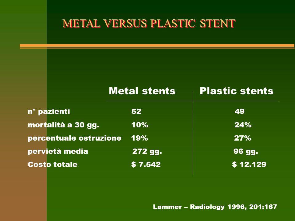 METAL VERSUS PLASTIC STENT