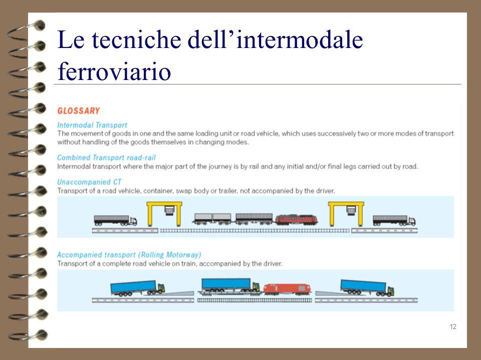 Le tecniche dell'intermodale ferroviario