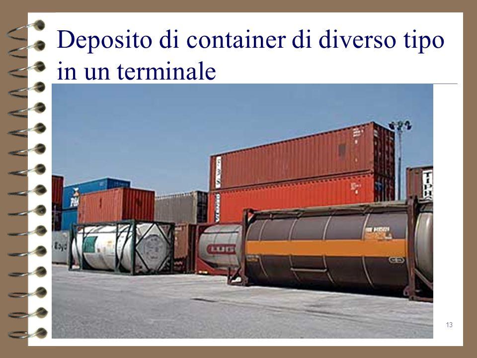Deposito di container di diverso tipo in un terminale