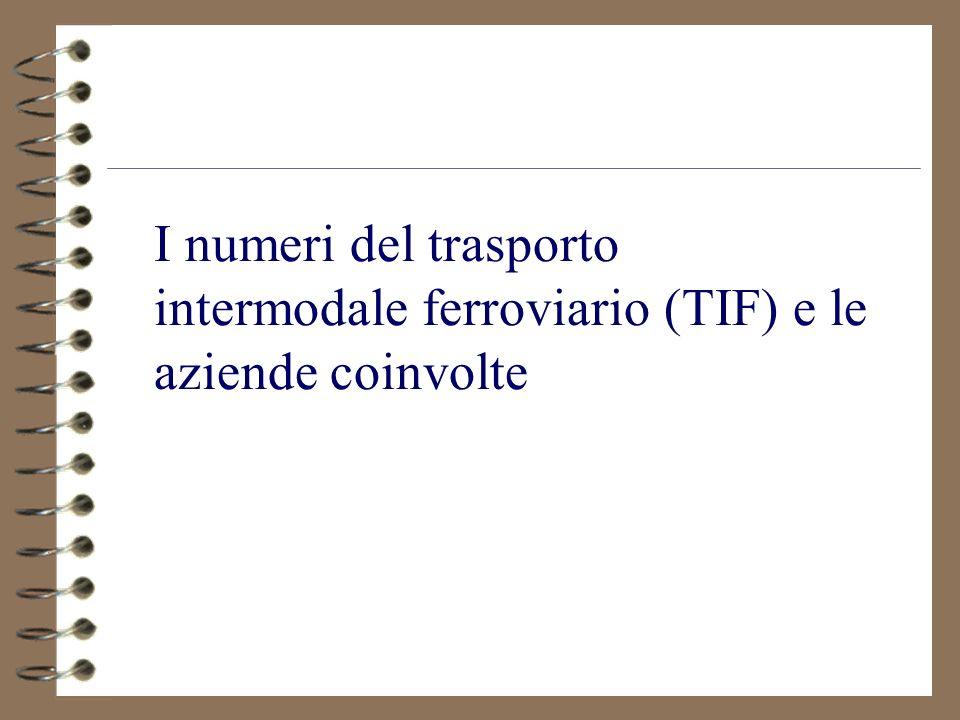 I numeri del trasporto intermodale ferroviario (TIF) e le aziende coinvolte