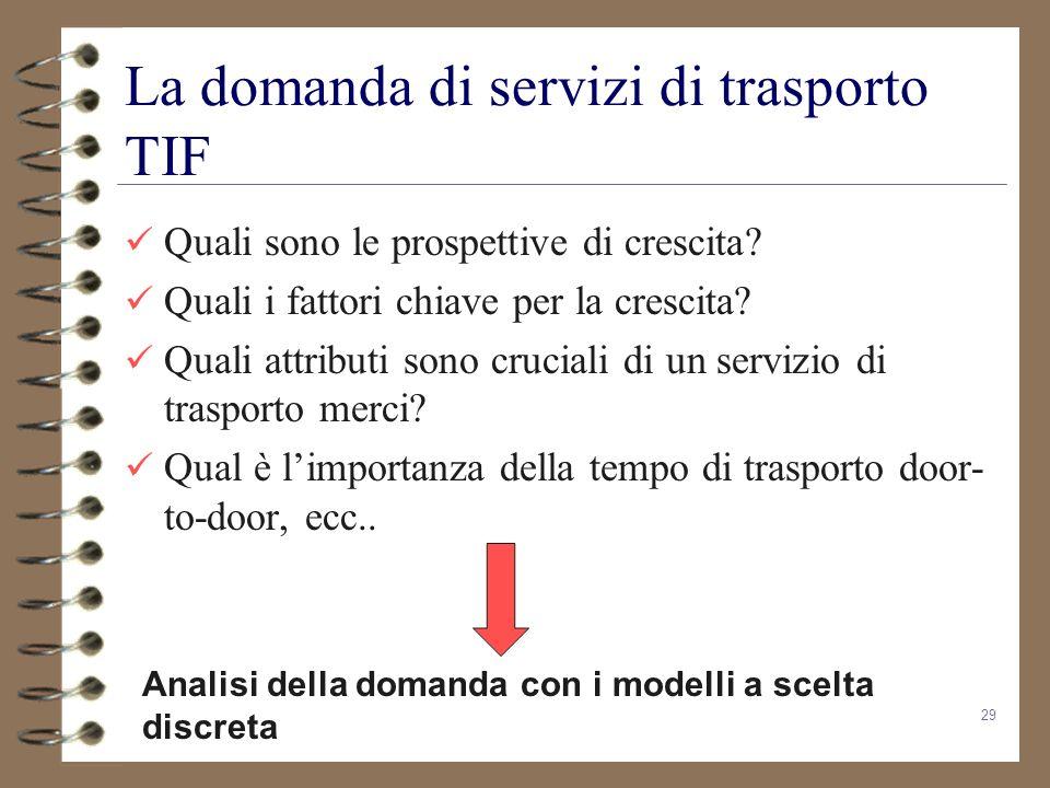 La domanda di servizi di trasporto TIF