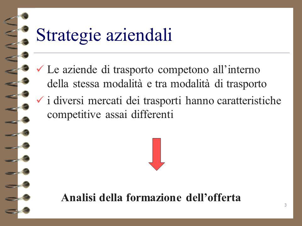 Strategie aziendali Le aziende di trasporto competono all'interno della stessa modalità e tra modalità di trasporto.
