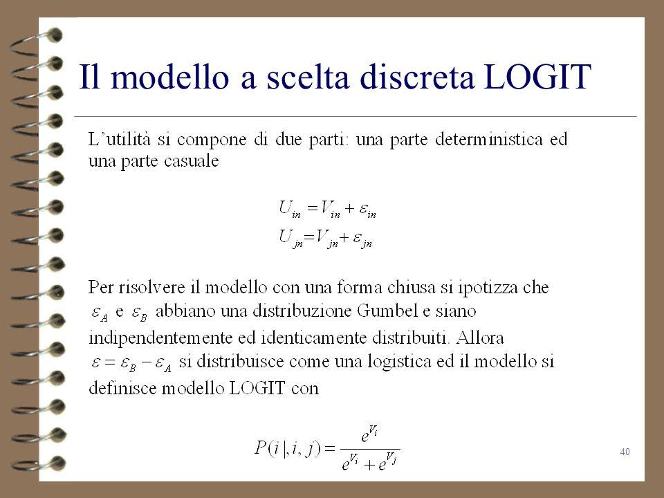 Il modello a scelta discreta LOGIT