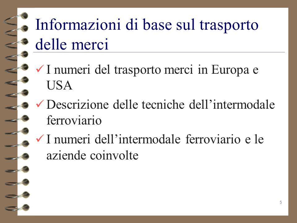 Informazioni di base sul trasporto delle merci