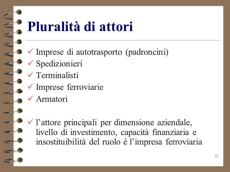 Pluralità di attori Imprese di autotrasporto (padroncini)
