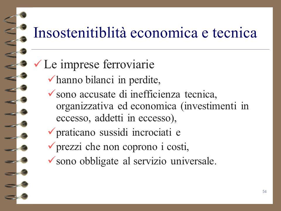 Insostenitiblità economica e tecnica