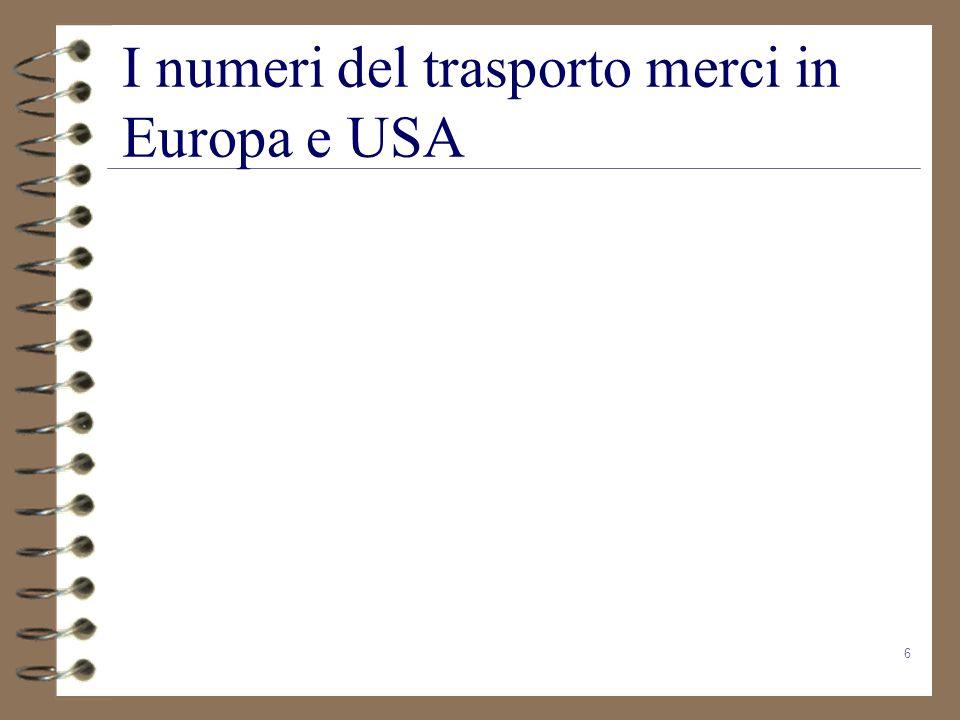 I numeri del trasporto merci in Europa e USA