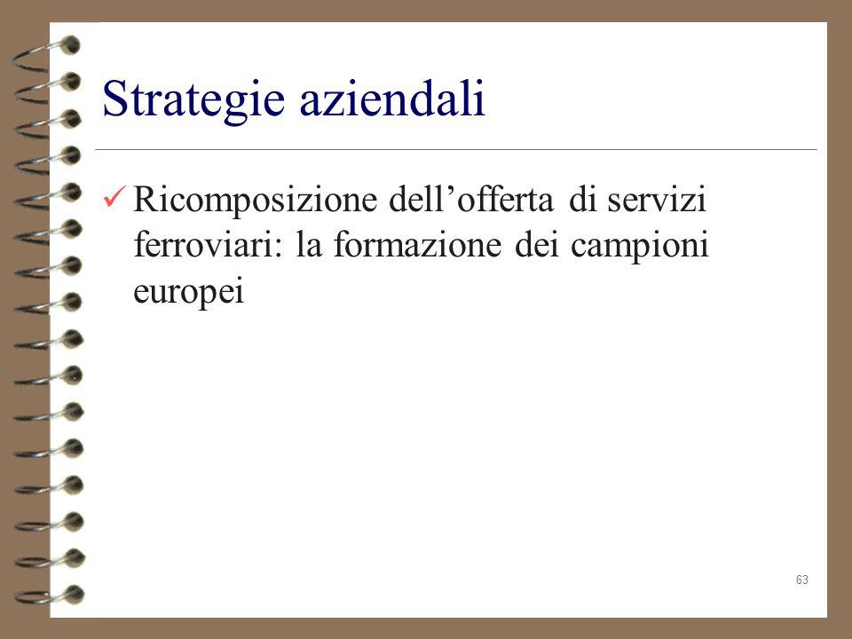 Strategie aziendali Ricomposizione dell'offerta di servizi ferroviari: la formazione dei campioni europei.