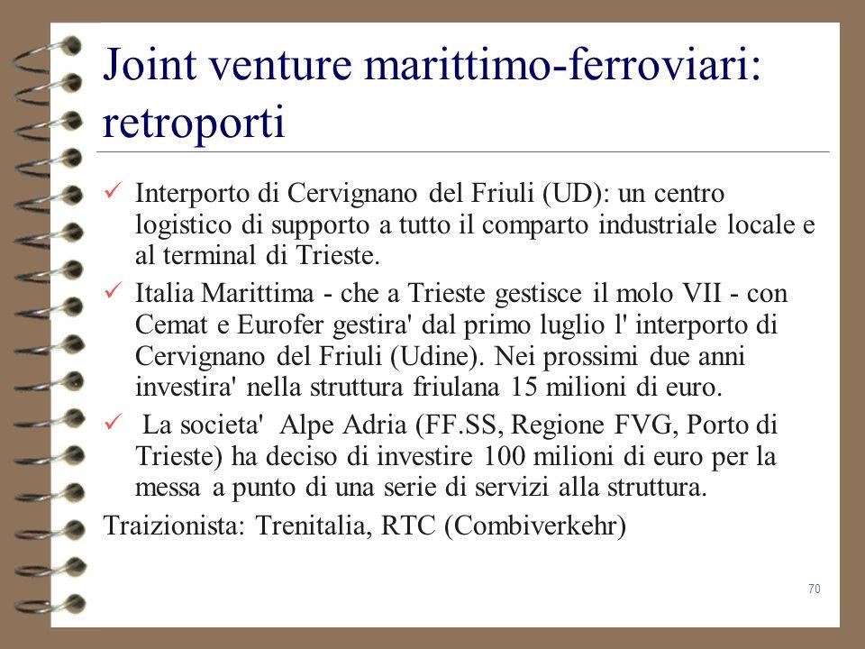Joint venture marittimo-ferroviari: retroporti