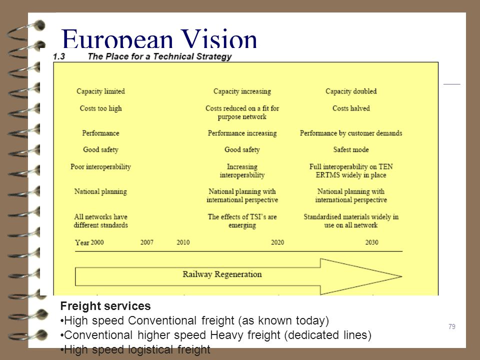 European Vision Freight services