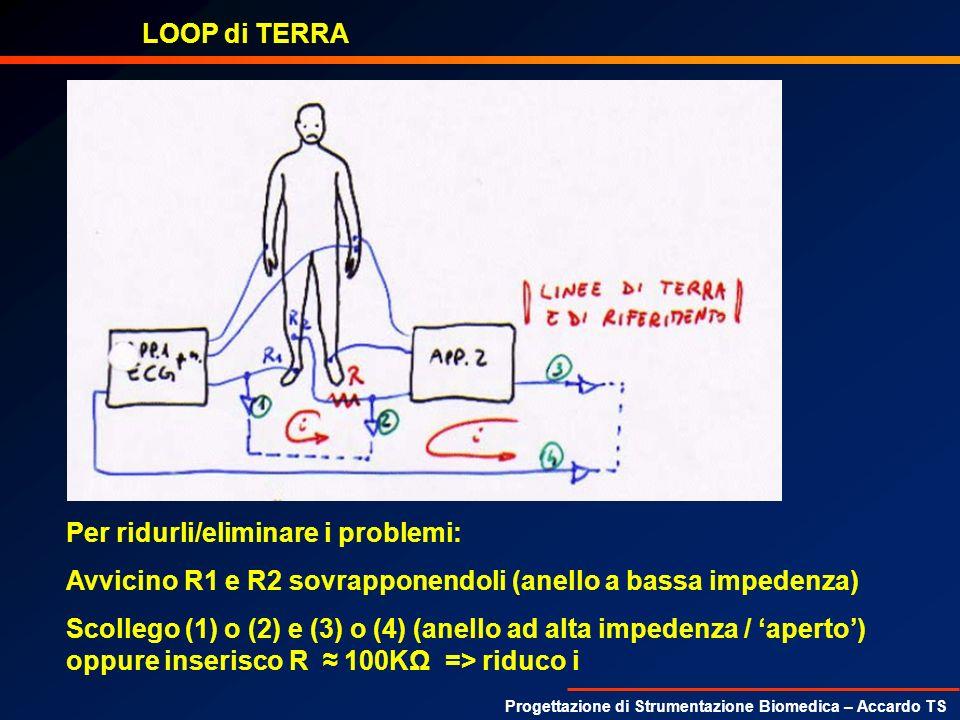 LOOP di TERRA Per ridurli/eliminare i problemi: Avvicino R1 e R2 sovrapponendoli (anello a bassa impedenza)