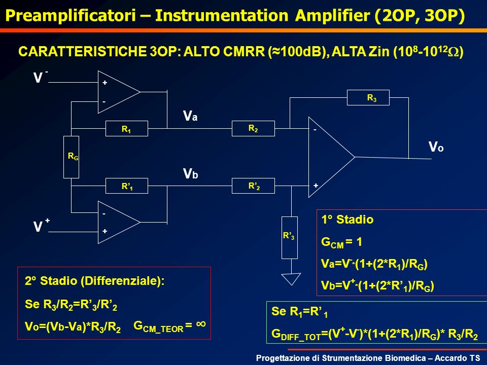 Preamplificatori – Instrumentation Amplifier (2OP, 3OP)