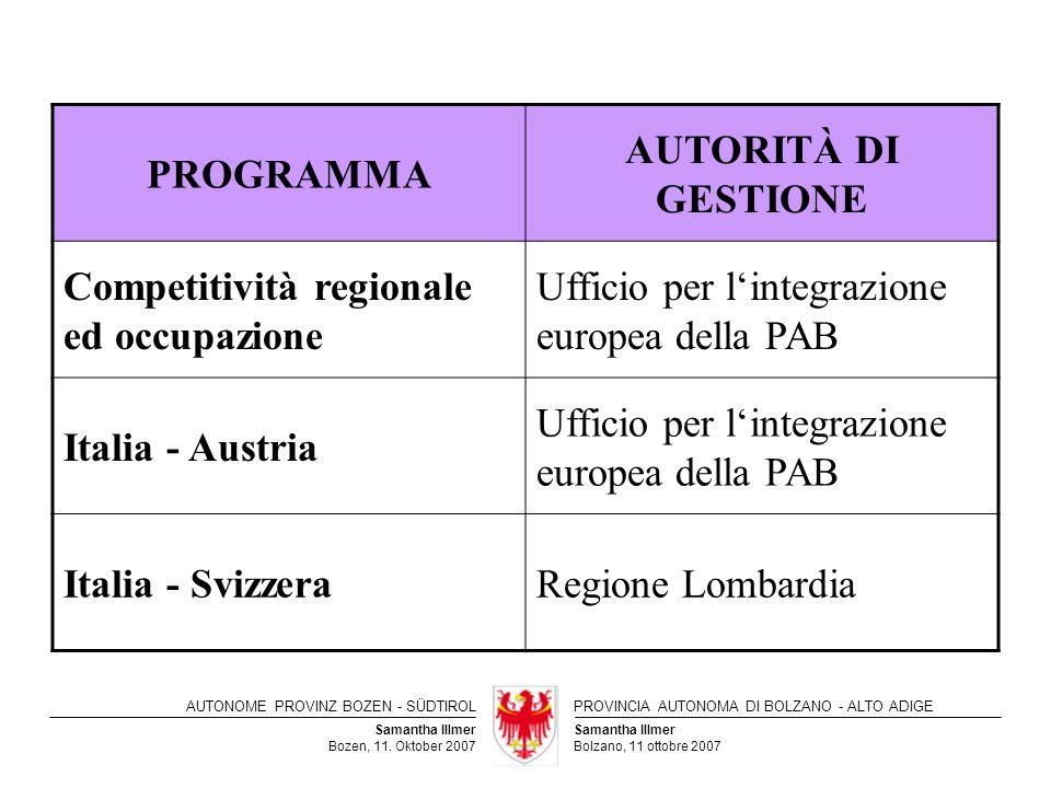 PROGRAMMA AUTORITÀ DI GESTIONE. Competitività regionale ed occupazione. Ufficio per l'integrazione europea della PAB.