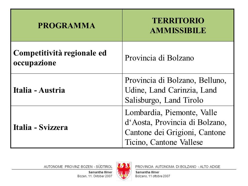 TERRITORIO AMMISSIBILE